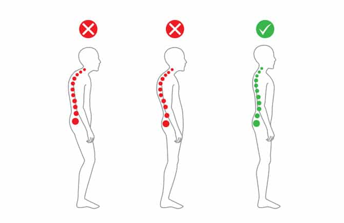 Posture – It's more important than you think!